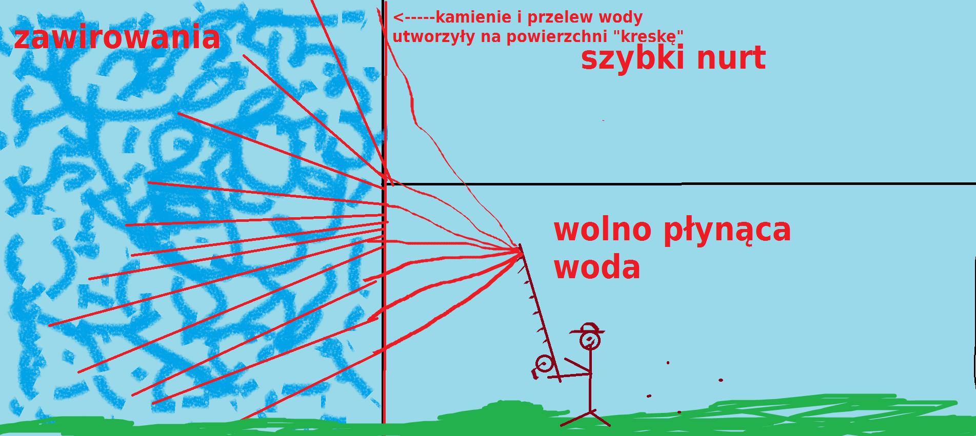 pikefinder.pl/upload_img/24673_2222.png