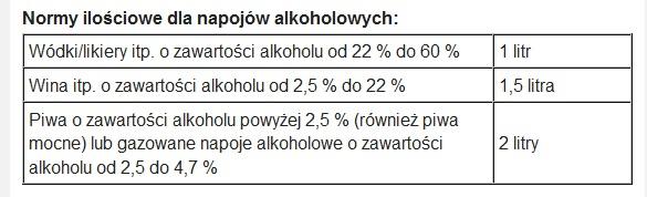 pikefinder.pl/upload_img/45672_normy_ilosciowe_napojow_alkoholowych.jpg